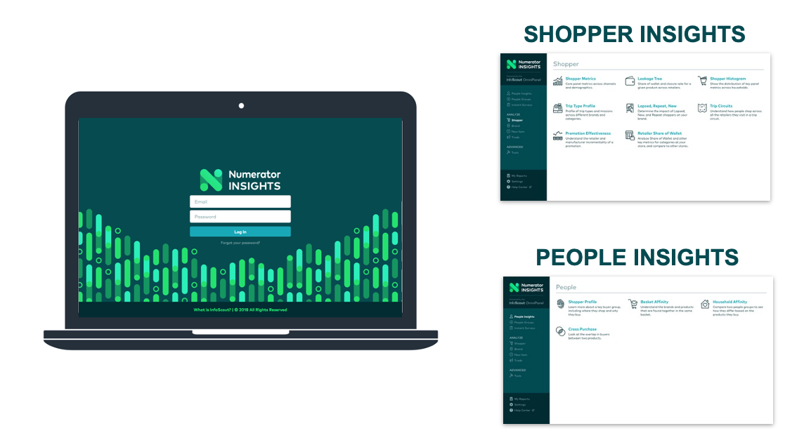 fast consumer data
